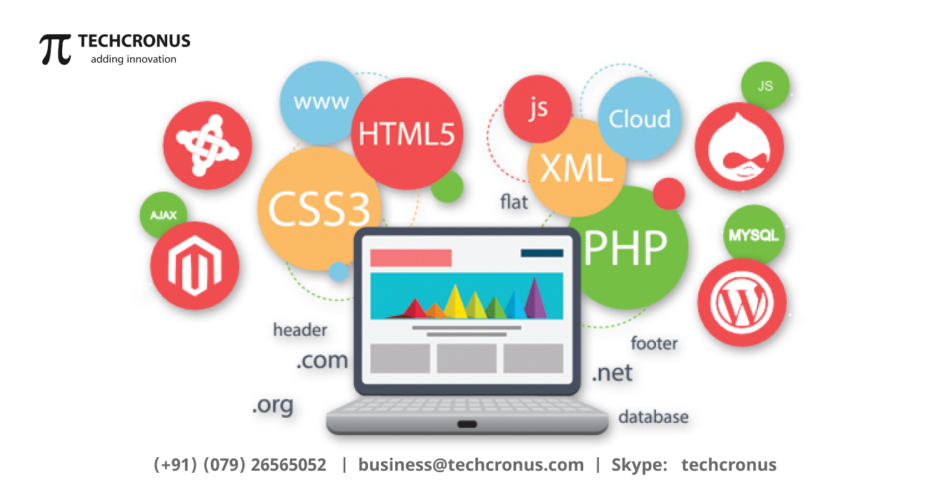 Are You Looking For A Reliable Partner For Webappdevelopment Techcronus Business Solut App Development Web Application Development App Development Companies