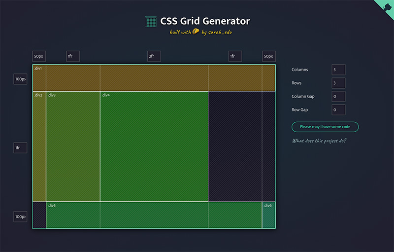 Pin by Rossy Rivas on Code in 2020 Css grid, Css, Grid