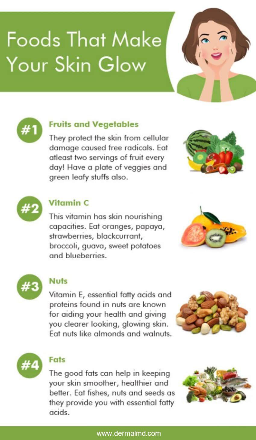 Make Skin Glow in 2020 Glowing skin diet, Foods for