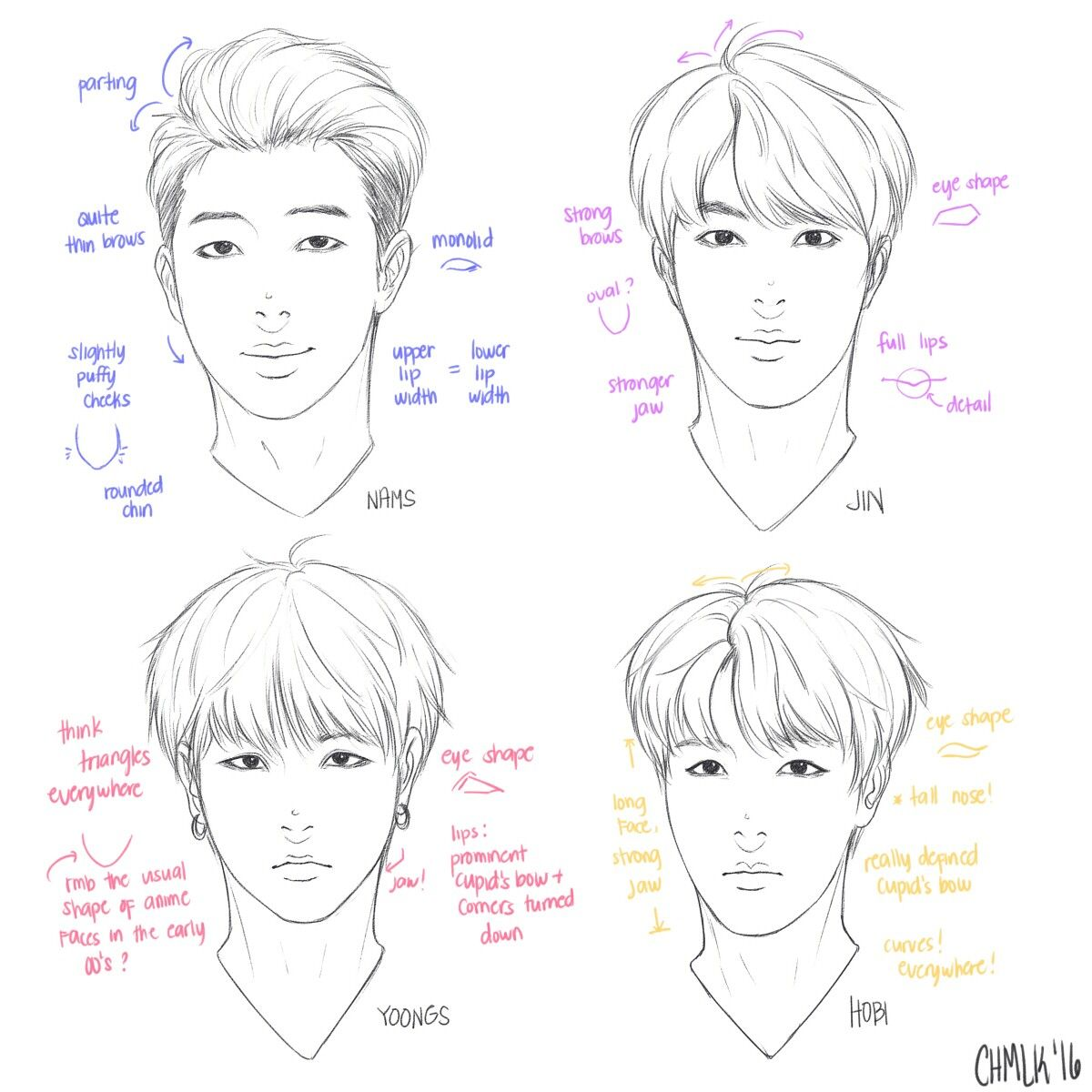 Line Art Drawing Tutorial : Pointers on how to draw rap monster jin suga and j hope