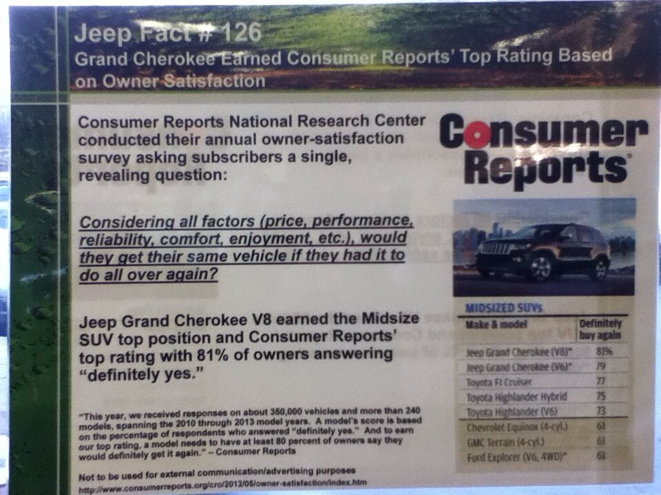 Look At The Consumer Reports Jeep Grand Cherokee Owner Satisfaction Survey  Results! Call 412
