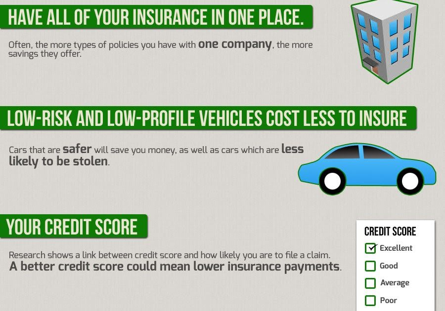 Top 10 Auto Insurance Infographics Health Insurance Infographic
