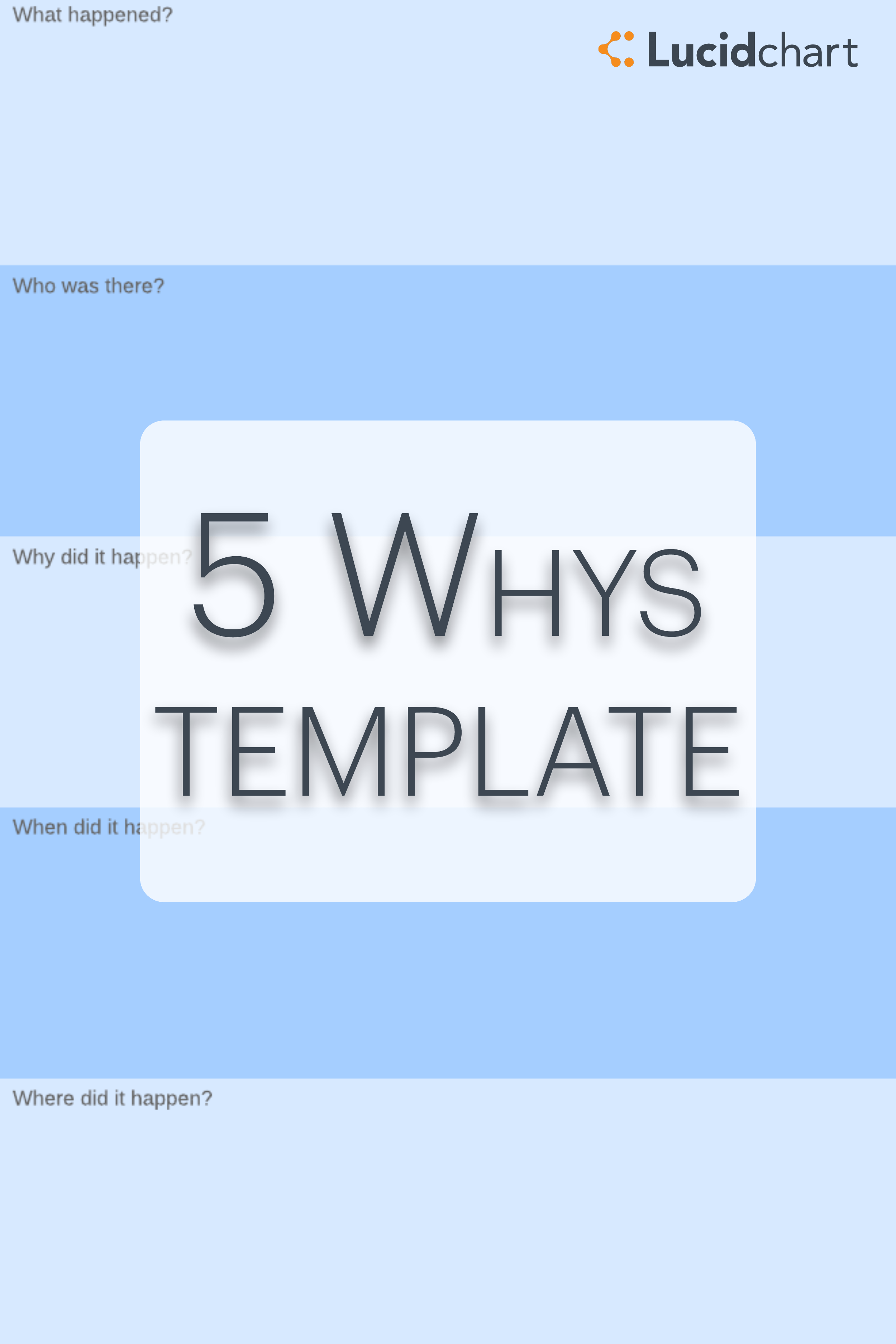A 5 Whys Template Is A Great Education Template To Help