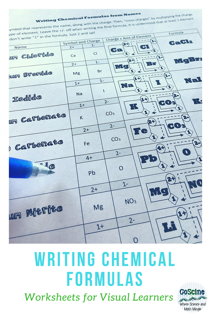 Learning To Write Chemical Formulas From Names Chemistry Classroom Teaching Writing Teaching Chemistry [ 1102 x 735 Pixel ]
