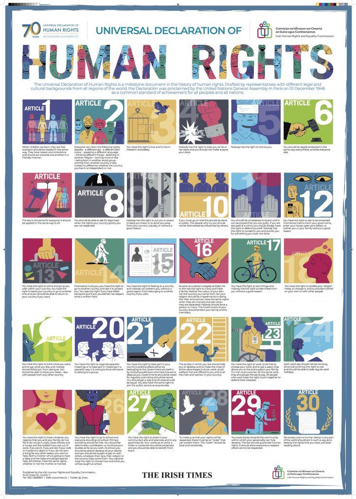 39 Universal Human Rights Ideas Human Rights Human Declaration Of Human Rights
