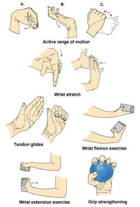 Pin By Anna G On Yoga  Carpal Tunnel Syndrome, Carpal Tunnel Exercises, Carpal Tunnel-4679