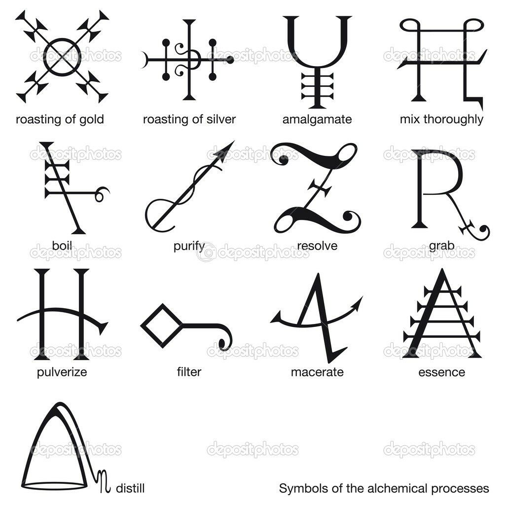 Pin by linneah kelly on get your witchypoo on pinterest symbols symbols buycottarizona
