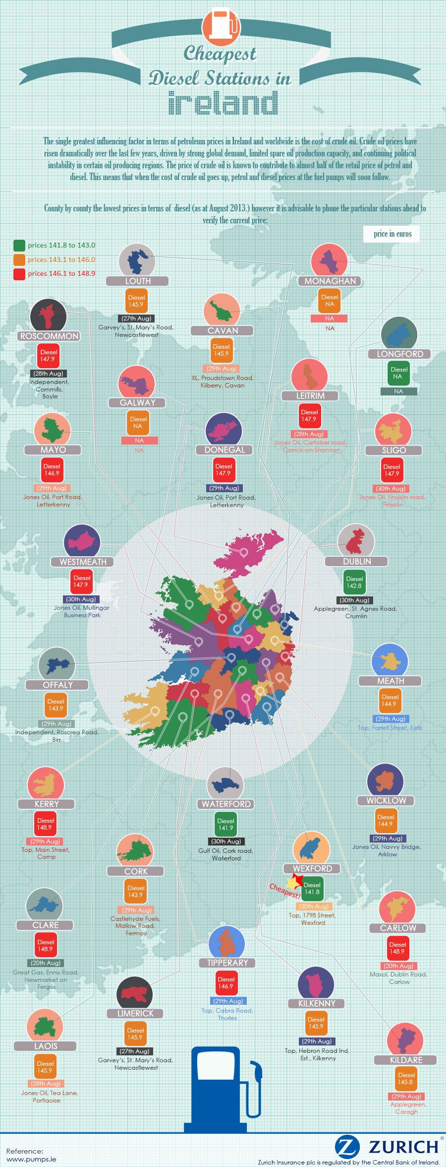 Cheapest Diesel Stations in Ireland [INFOGRAPHIC] diesel