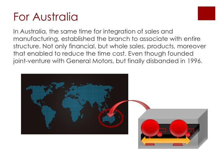 In Australia The Same Time For Integration Of Sales And Manufacturing Established The Branch To Associate With Entire Structure Not Only Financial