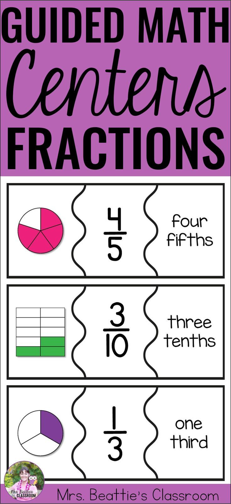 Fractions - Lessons