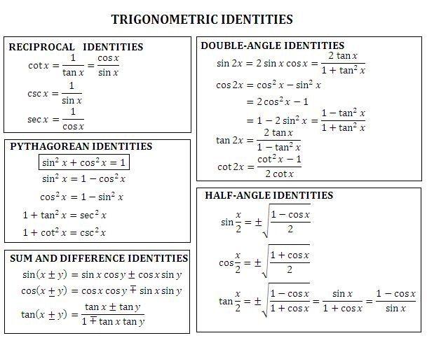 Math Rescue: Trigonometry: Proving Trigonometric ...