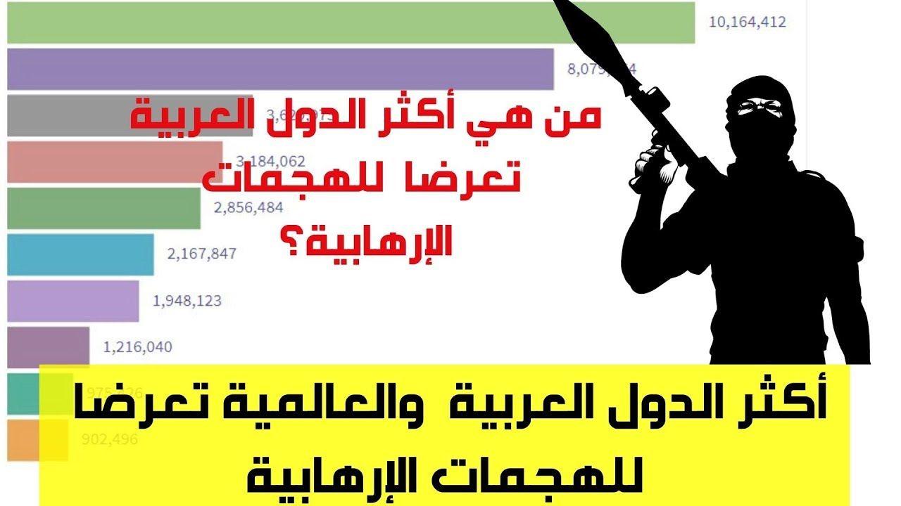 قائمة أكثر الدول العربية والعالمية تعرضا للهجمات الإرهابية من 1970 حت Memes Ecard Meme Ecards