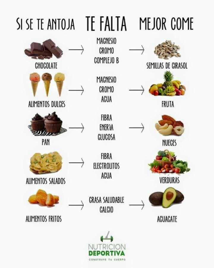 Antojos saludables
