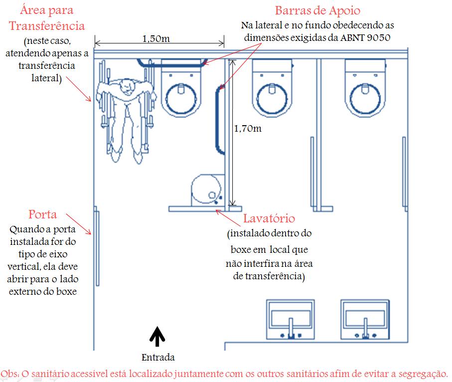 Largura Minima Para Banheiro De Deficiente : Resultado de imagem para frald?rio dimens?es detalhes