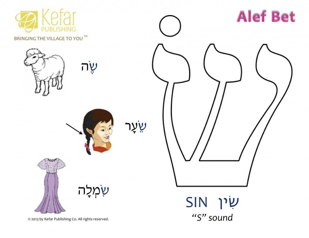 Pin de revital korchi en עברית | Pinterest