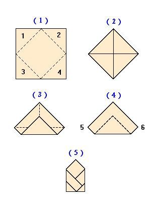 Servet Vouwen   Envelop (kun Je Het Bestek In Steken) Napkin Folding,  Napkins