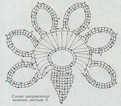 06. Duplet 108 Bouquet Chart 3 by hykevandermeer, via Flickr