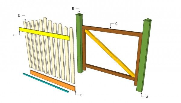 Garden Gate Plans Free Outdoor Diy Shed Wooden Playhouse Bbq Woodworking Projects