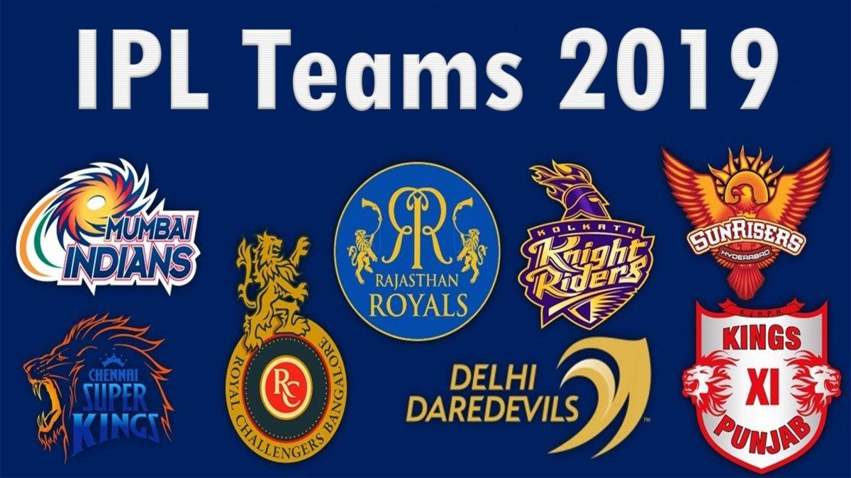 IPL All Teams Logo Images & HD Wallpapers 2020 Ipl, Logo