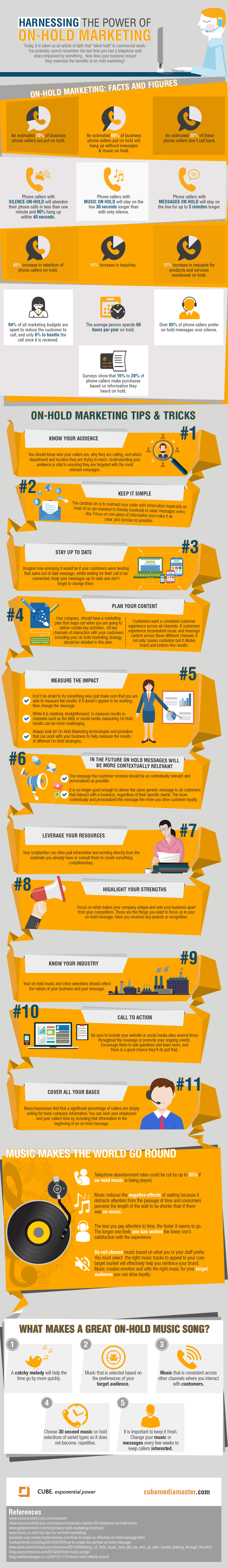 Harnessing the Power of On-hold Marketing #infographic