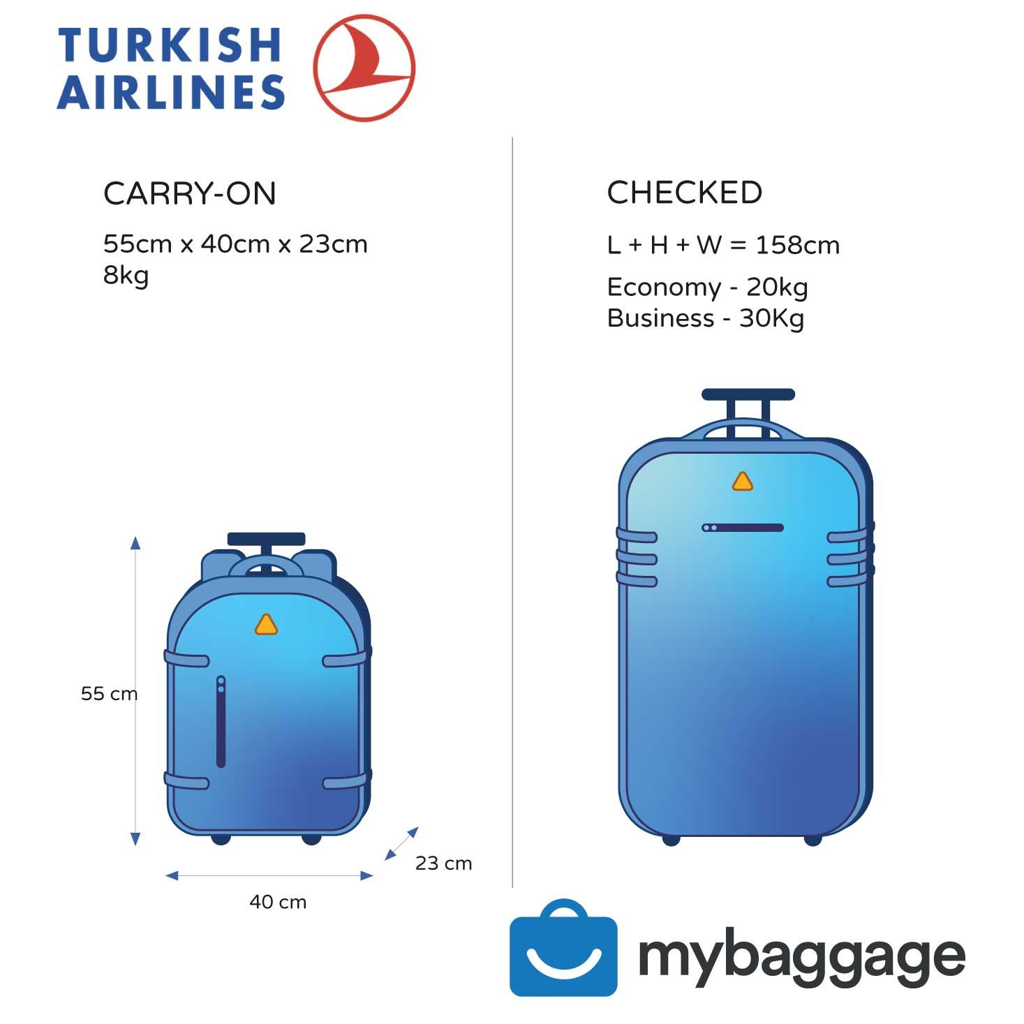 Economy Class Baggage Allowance