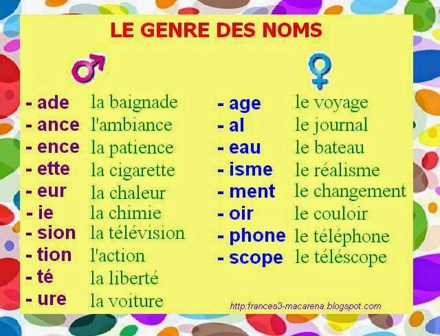 French nouns gender - Le genre des noms en français