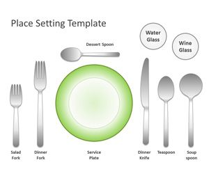 Free Place Setting Template For Powerpoint Free Powerpoint
