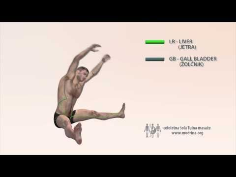 Exercise for meridians of LIVER and GALL BLADDER - Vaja za odpiranje meridijana LR in GB - YouTube #gallbladder Exercise for meridians of LIVER and GALL BLADDER - Vaja za odpiranje meridijana LR in GB - YouTube #gallbladder Exercise for meridians of LIVER and GALL BLADDER - Vaja za odpiranje meridijana LR in GB - YouTube #gallbladder Exercise for meridians of LIVER and GALL BLADDER - Vaja za odpiranje meridijana LR in GB - YouTube #gallbladder