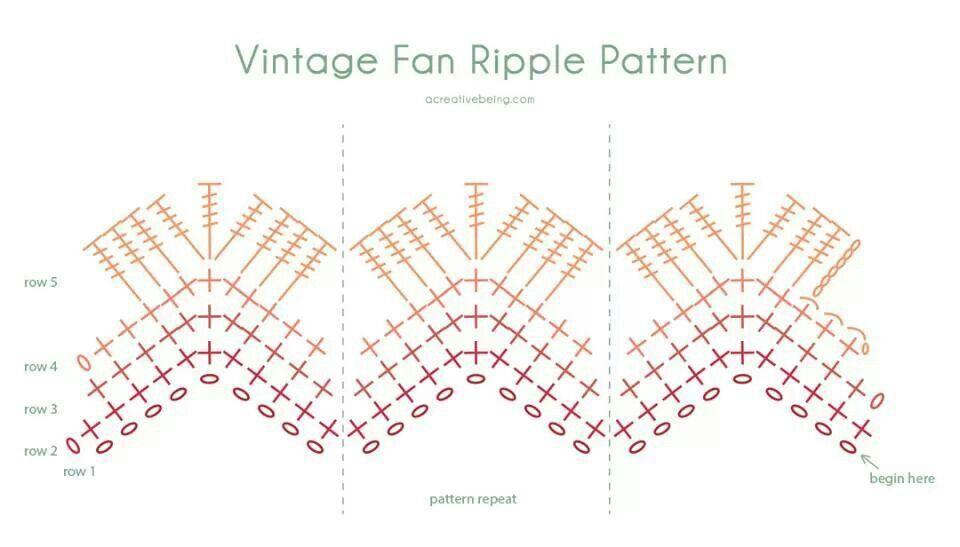 Pin de Leedie Grace en Crochet Ripple Stitch | Pinterest ...