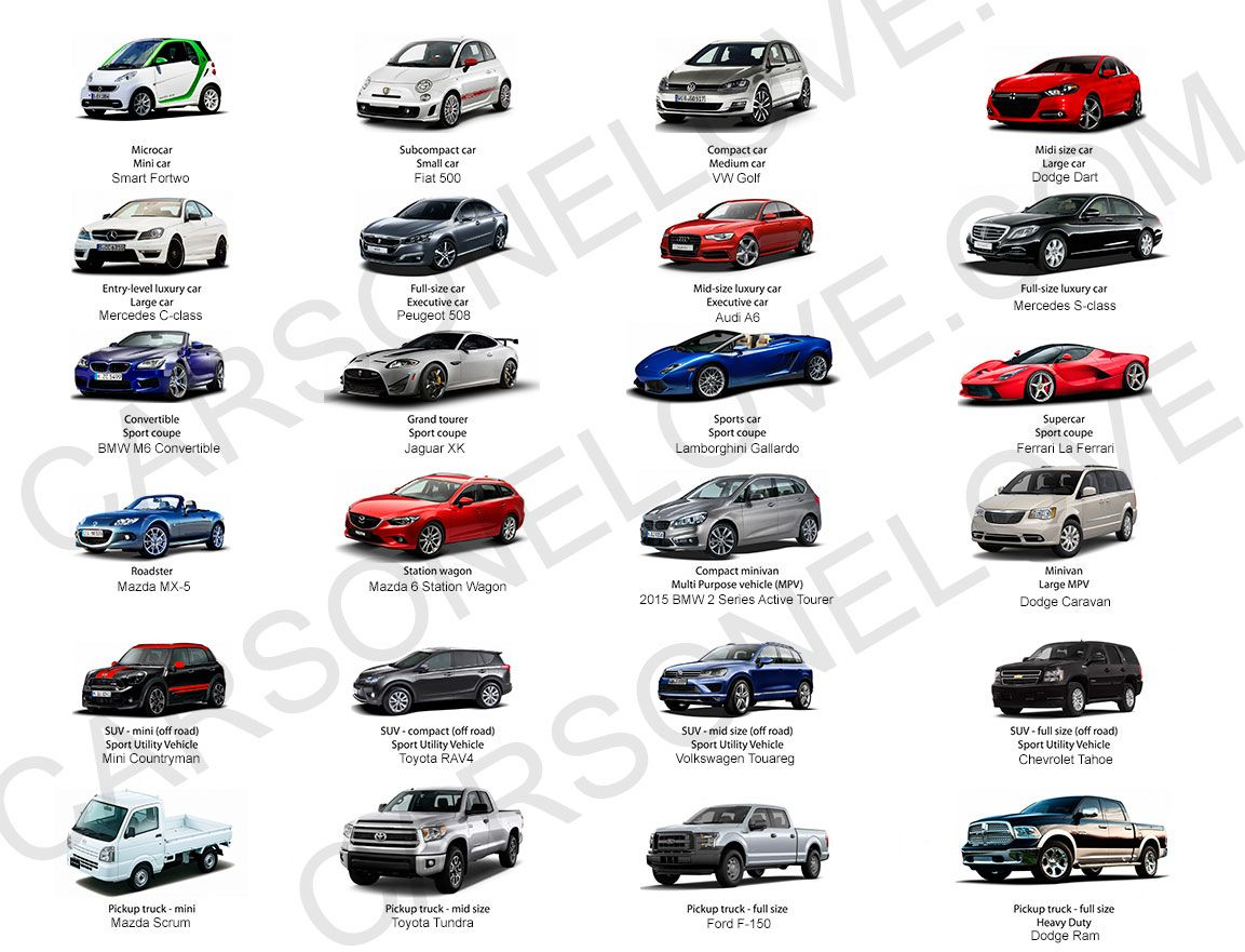 Type Of Cars Cars Pinterest Cars And Bodies