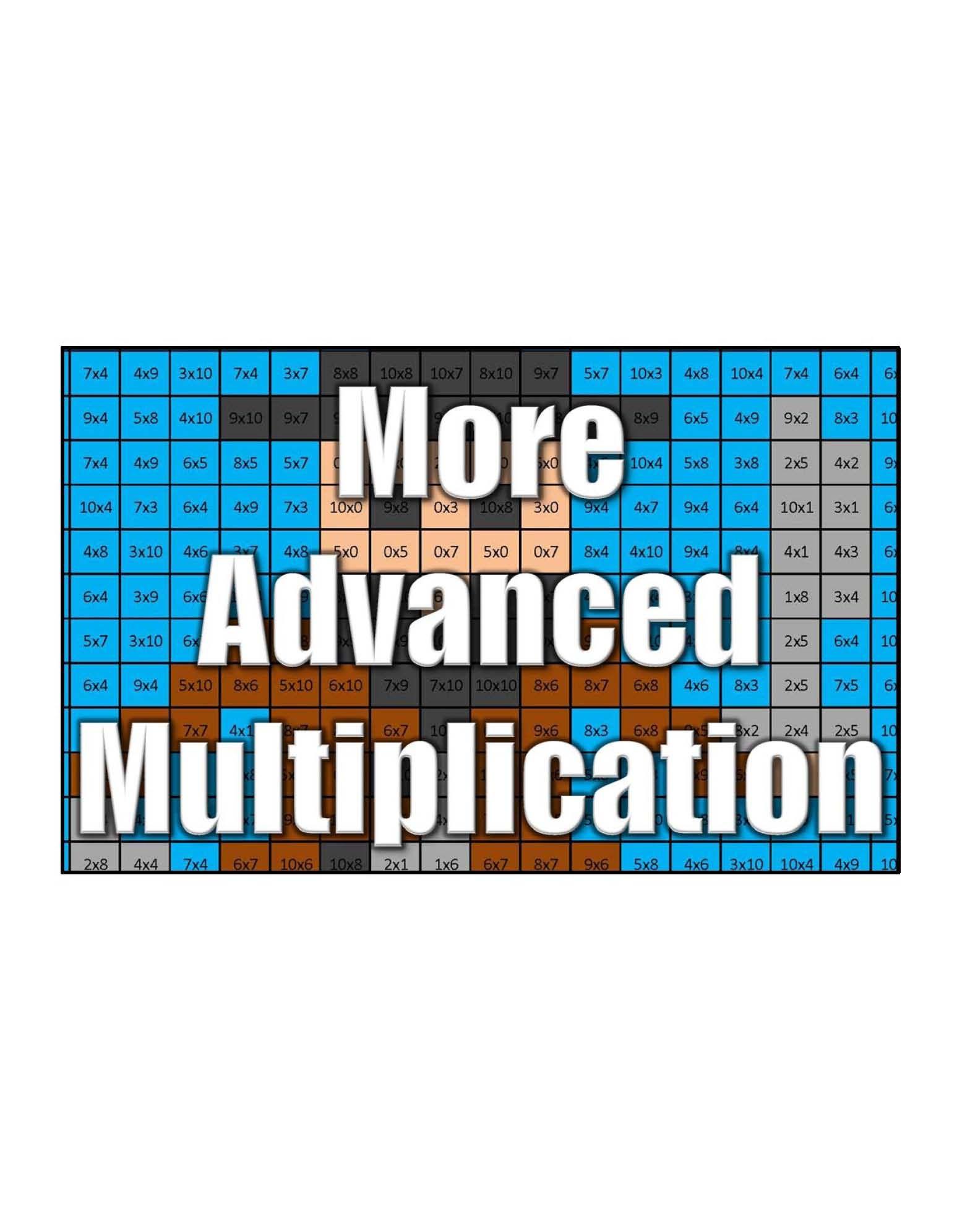 Free Multiplication Worksheets