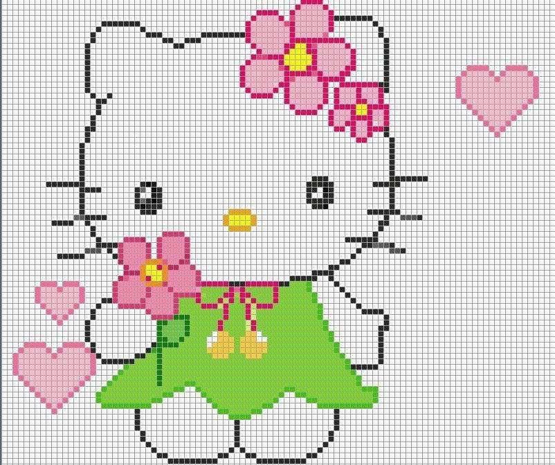 Punto de cruz Hello Kitty Diseos Foto 89  Ella Hoy  1