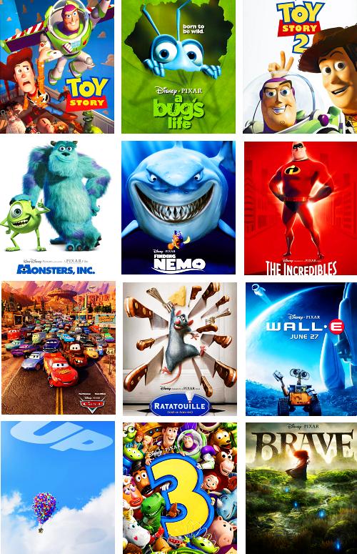 Every Disney Pixar Movie Poster | Disney pixar movies, Disney pixar, Pixar