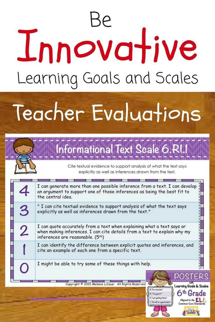 6th Grade Ela Posters With Learning Goals And Scales Editable