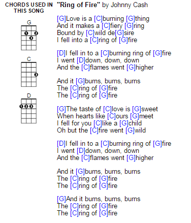 Ring Of Fire Ukulele Chords Make Some Noise Pinterest Ring