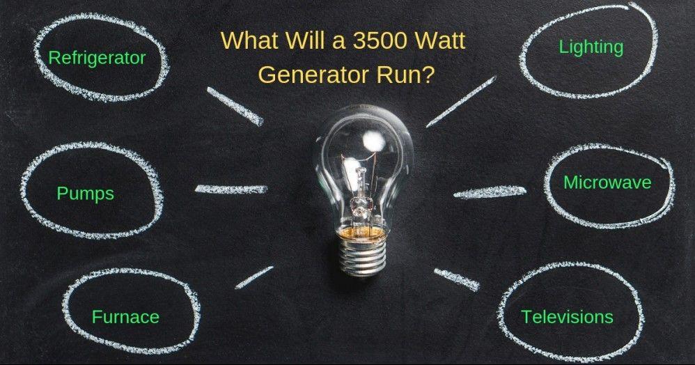 What will a 3500 watt generator run? | Generation, Watt ...