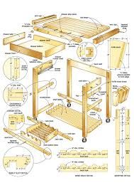 Image result for butcher block dining table plans Rustic