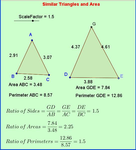 Similar Triangles Area And Perimeter Mathematics Pinterest