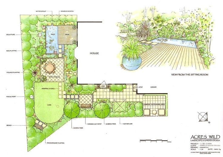 Image result for l shaped garden design ideas | Garden | Pinterest ...