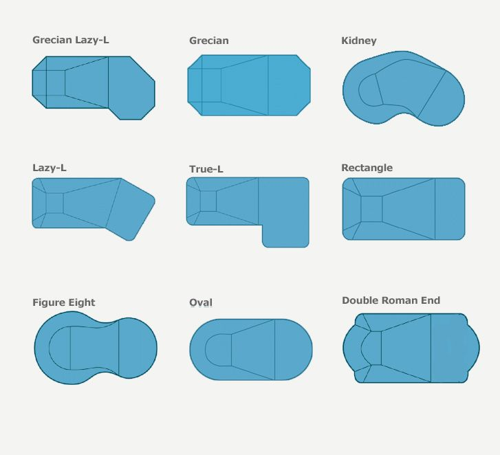 Common swimming pool shapes - True-L, Rectangle pool, oval etc ...