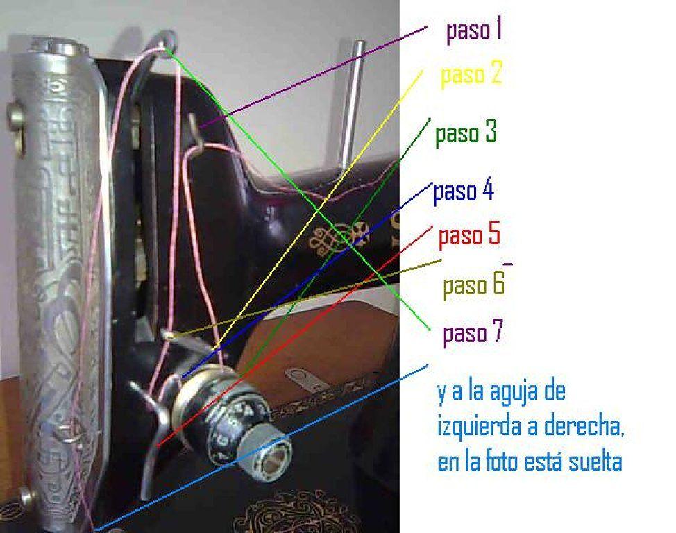 Instrucciones singer | Enhebrar maquina de coser, Maquinas