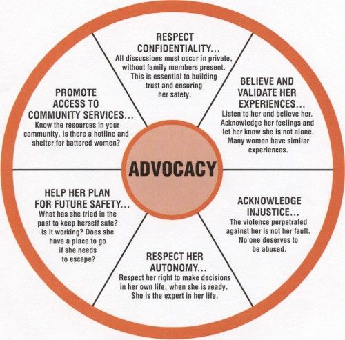 advocacy in social work essay Reading this social work research paper example and sample research paper on social work you may get a custom research paper, essay or term paper on social work from writing experts.