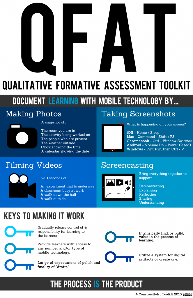 Qualitative Formative Assessment Toolkit Middle School Math