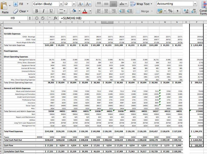 Restaurant Pro forma Template Sywtoabp in 2020 Excel