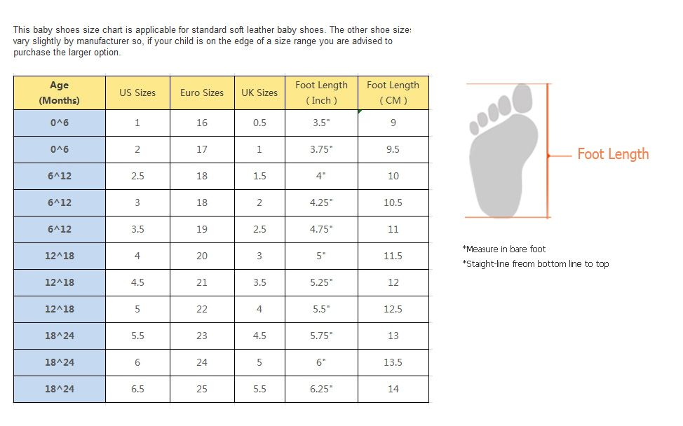 Baby Size Chart - Bing images | Baby shoe sizes, Baby ...