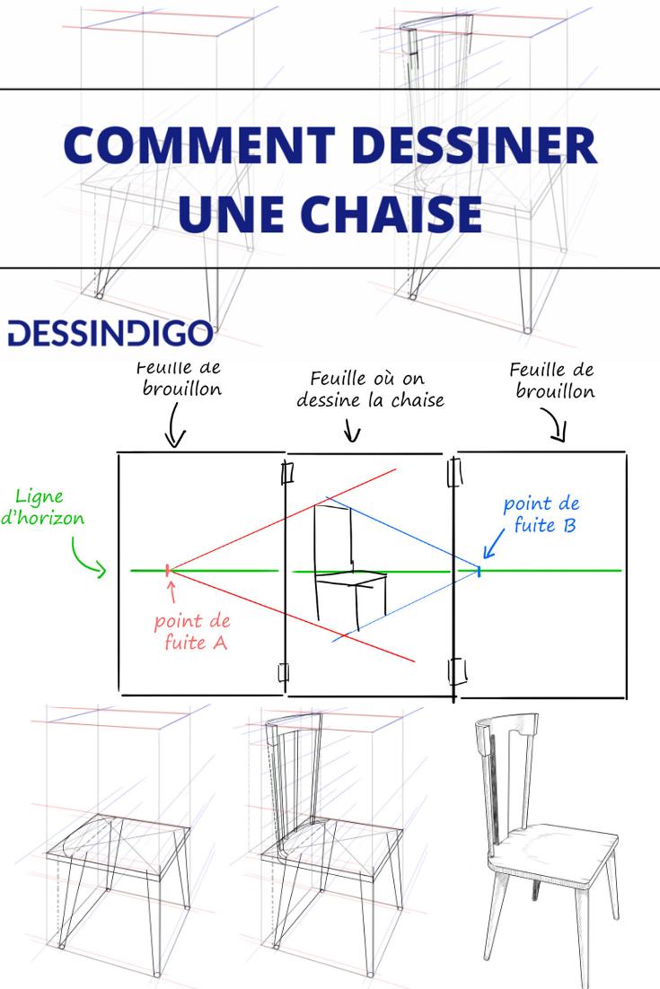Comment Dessiner Une Chaise Comment Dessiner Point De Fuite Cours De Dessin En Perspective