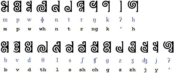 New Maori Extended Consonants Symbole Itp Etsy I