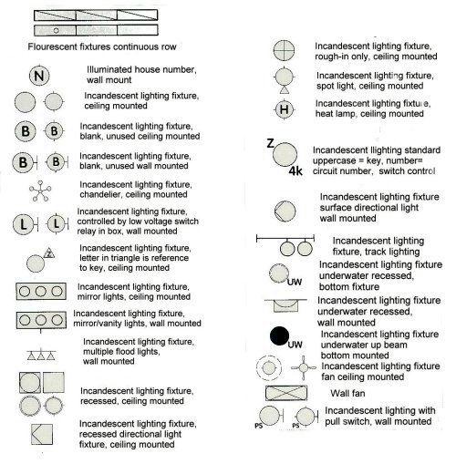lighting symbols electrical house blueprints house. Black Bedroom Furniture Sets. Home Design Ideas