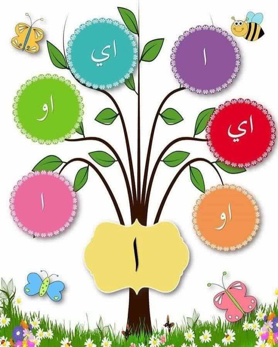 بطاقات تعليمية جميلة لتعليم الحروف الهجائية والمدود تجدونها حصريا في قروبات ياكويت ل Alphabet Activities Kindergarten Arabic Alphabet For Kids Learning Arabic