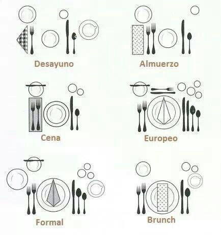 Como colocar correctamente los cubiertos table setting Pinterest